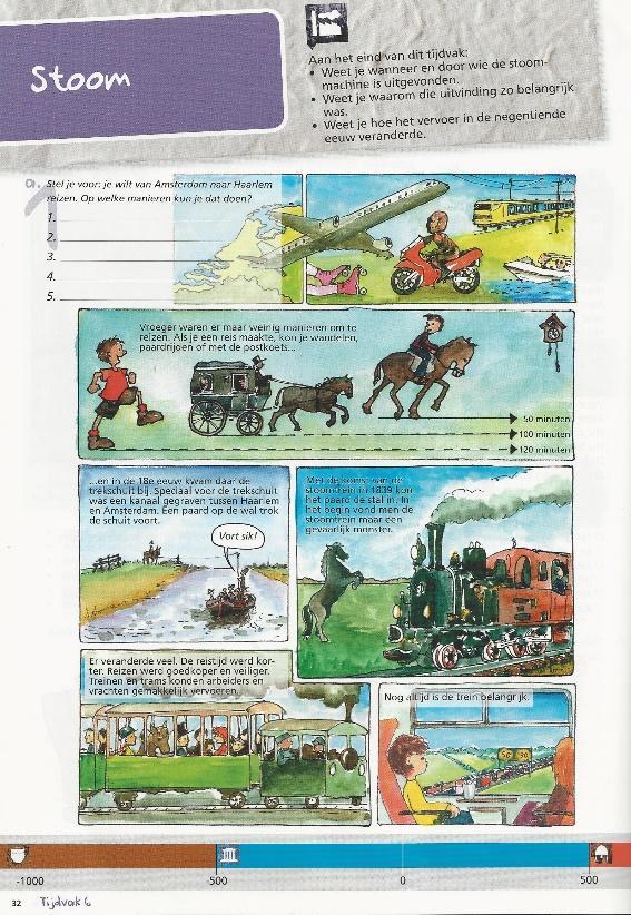 Educatieve werkboeken voorbeeld